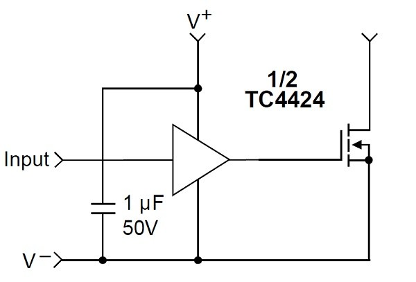 Fig 2: This MOSFET driver takes a low-level digital output and translates it to the voltage and current needed to fully and quickly turn the MOSFET on and off. (Image source: Microchip Technology)