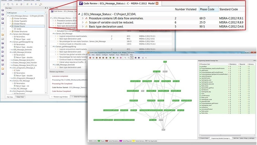 Coding standards compliance is displayed inline with file/function name to show which aspects of the system do not comply with the standard. Programming standards call graph shows a high-level, color-coded view of coding standards compliance of the system.