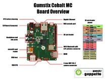 COBALT MC DEVELOPMENT BOARD. This feature-rich single board computer shows off some of the best features of the NXP i.MX 6Q/D SCM.