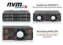 NVMe Interface