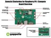 The Chatterbox Pi come ready to use for prototyping or designers can easily copy and modify the board design in Geppetto?  D2O  to create their own custom Raspberry Pi Compute Module AVS or IoT design in minutes.
