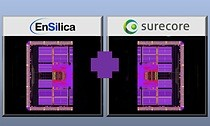 EnSilica has developed sureCore?s new, ultra-low power IoT reference platform