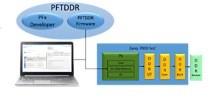 ASSET\'s ScanWorks processsor-based fast test and programming tools