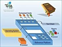 TULIPP reference platform components