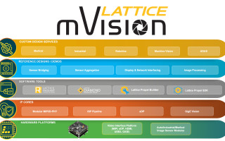 (Image courtesy of Lattice Semiconductor)
