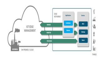 Edge Management: The Next Big IoT Challenge