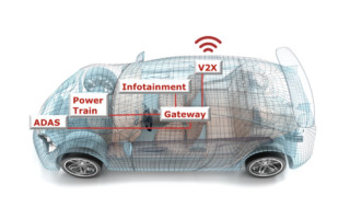 The Hidden Security Risks of Automotive Electronic Systems