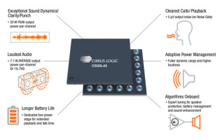 Cirrus Logic Offers Digital PA for Battery-Powered Devices
