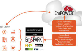 Sequitur Labs Announces EmPOWER SaaS Platform for Secure Lifecycle Management of IoT Devices