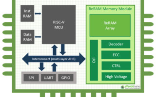Weebit Completes Design and Tape-Out of Embedded ReRAM Module