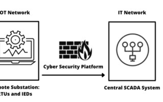 How Cybersecurity is Shaping the Electrical Substation Landscape