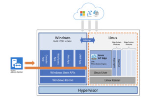 What's New in Windows 10 IoT Enterprise LTSC 2021