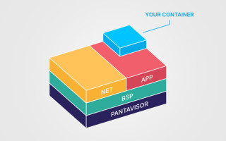 Pantavisor Linux Brings Container Portability and Agility to Embedded Systems on IoT