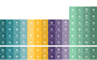"""Versinetic's """"Periodic Table"""" Explains Jargon, Acronyms and Tech Terms in the EV Sector"""