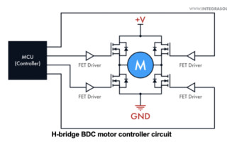 DC Motor Controllers: Brushed vs Brushless