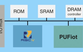 PUFiot : An Essential Security Coprocessor for RISC-V Designs