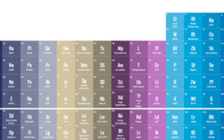 """ByteSnap's """"Periodic Table"""" Provides Guide to Embedded Systems Terminology"""