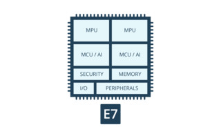 Power Efficient MCU From Alif Semi Drive AI in Cellular IoT Applications