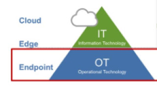 Where Edge and Endpoint AI Meet the Cloud