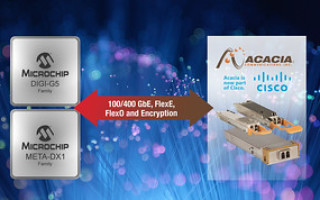 Microchip and Acacia Collaborate on 400G Pluggable Coherent Optics for Data Center Routing, Switching, and Metro OTN Platforms