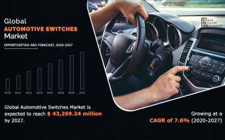 Automotive Switches Industry Current Scenario & Post COVID-19 Impact