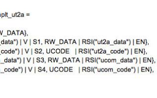Security and the Cortex-M MPU, part 4: SWI API for MPU systems