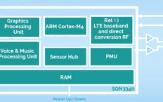 2017 embedded wireless landscape: LPWA standards seek Industrial IoT connections