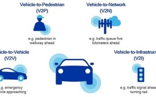 5G is paving the way for autonomous cars