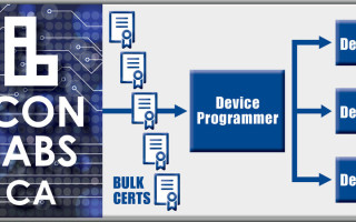 Icon Labs Partners with Infineon to Provide a Complete PKI Management Solution for the OPTIGA(tm) TPM
