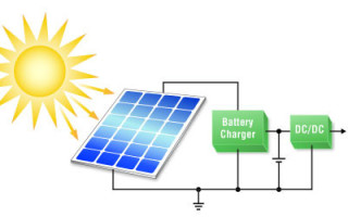 Sensors Expo 2015: Linear Technology on the current (and voltage) state of energy harvesting