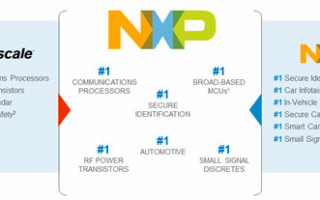 New NXP to invest in Digital Networking for IoT, maintain jobs