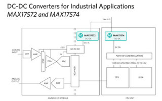 Maxim?s Himalaya Step-Down DC-DC Converters Push the Envelope for IIoT