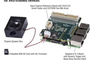 Cirrus Logic Accelerates Design of Next Generation Voice-Enabled Devices with Voice Capture Development Kit for Amazon Alexa Voice Service