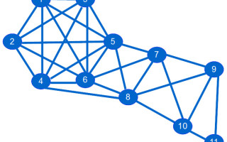 Bluetooth and market trends in mesh networking