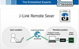SEGGER adds Secure Remote Access to J-Link