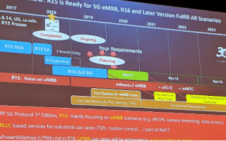 The Truth About 5G and When It Will Be Here