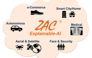 Explainable-AI Image Recognition Startup Pilots Smart Appliance with Bosch