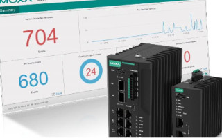 Moxa's Industrial Network Defense Solution Addresses Industrial Cybersecurity Challenges