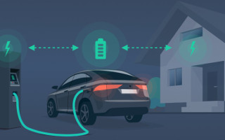Vehicle-to-Grid Technology Market: Giving Rise to New Business Models