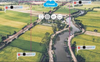 WINTEC Provides IoT Wireless Smart Agriculture Solution
