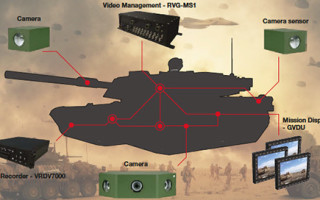 Reducing Latency in Ground Vehicle Video Systems