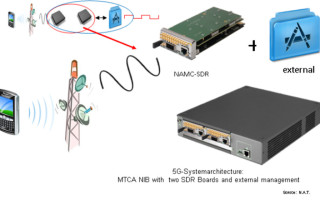 N.A.T. Develops NIB System for Massive MIMO Networks, Scalable Phased Antenna Arrays