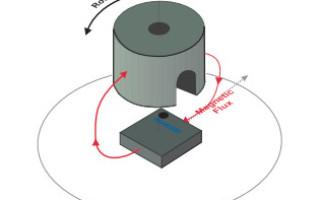 NVE Introduces Smart I?C TMR Angle Sensor