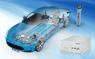 dSPACE Offers A Solution For Developing and Testing New Technologies For Smart Charging