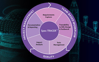 Aldec's Spec-TRACER Offers Traceability Between System and Hardware Lifecycle Data
