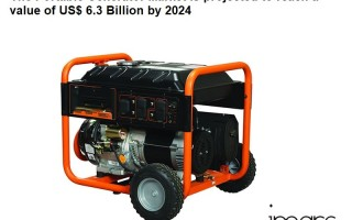 Portable Generator Market Share 2019 Development, Trends, Demand and Forecast Till 2024