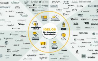 OnLogic Releases the IGL200, IGL300 for Cloud Workspaces