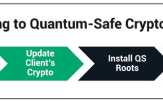How to Protect Embedded Systems from the Quantum Apocalypse