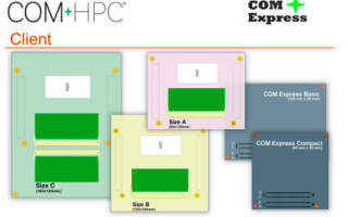 COM Express Type 6 and COM-HPC Client: Two great options