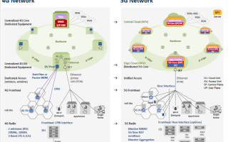Why Industrial Operators Need 5G URLLC and How They Can Get There
